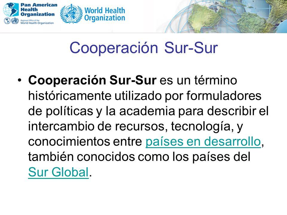 Cooperación Sur-Sur Cooperación Sur-Sur es un término históricamente utilizado por formuladores de políticas y la academia para describir el intercamb