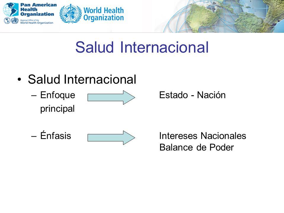 Salud Internacional –Enfoque Estado - Nación principal –ÉnfasisIntereses Nacionales Balance de Poder