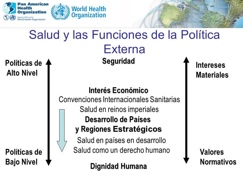 Salud y las Funciones de la Política Externa Seguridad Interés Económico Desarrollo dePaíses Desarrollo de Países y Regiones Estratégicos Dignidad Hum