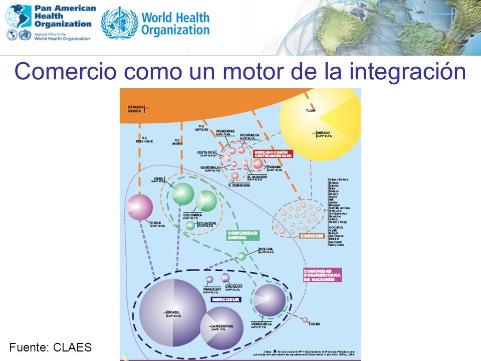 Comercio como un motor de la integración Fuente: CLAES