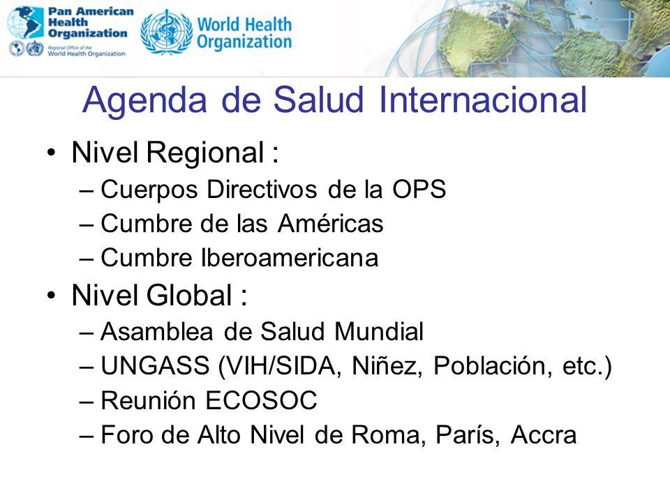 Agenda de Salud Internacional Nivel Regional : –Cuerpos Directivos de la OPS –Cumbre de las Américas –Cumbre Iberoamericana Nivel Global : –Asamblea d