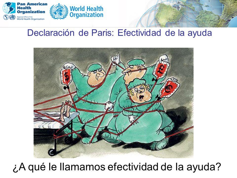 Declaración de Paris: Efectividad de la ayuda ¿A qué le llamamos efectividad de la ayuda?
