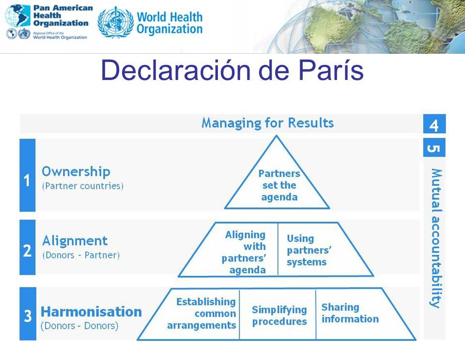 Declaración de París