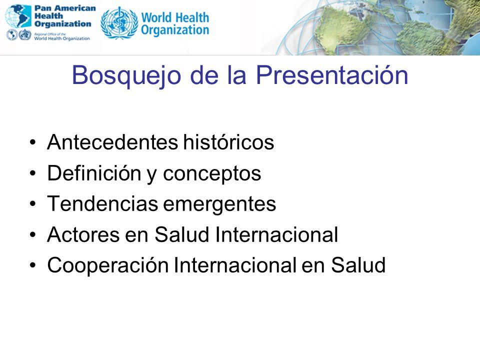 Bosquejo de la Presentación Antecedentes históricos Definición y conceptos Tendencias emergentes Actores en Salud Internacional Cooperación Internacio