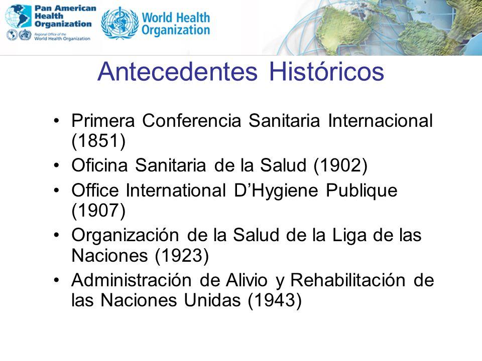 Antecedentes Históricos Primera Conferencia Sanitaria Internacional (1851) Oficina Sanitaria de la Salud (1902) Office International DHygiene Publique
