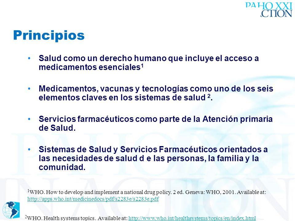 Principios Salud como un derecho humano que incluye el acceso a medicamentos esenciales 1 Medicamentos, vacunas y tecnologías como uno de los seis elementos claves en los sistemas de salud 2.