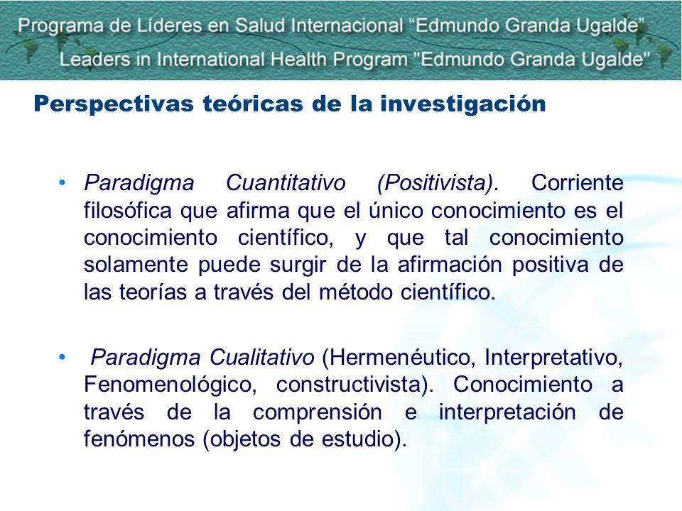 Perspectivas teóricas de la investigación Paradigma Cuantitativo (Positivista). Corriente filosófica que afirma que el único conocimiento es el conoci
