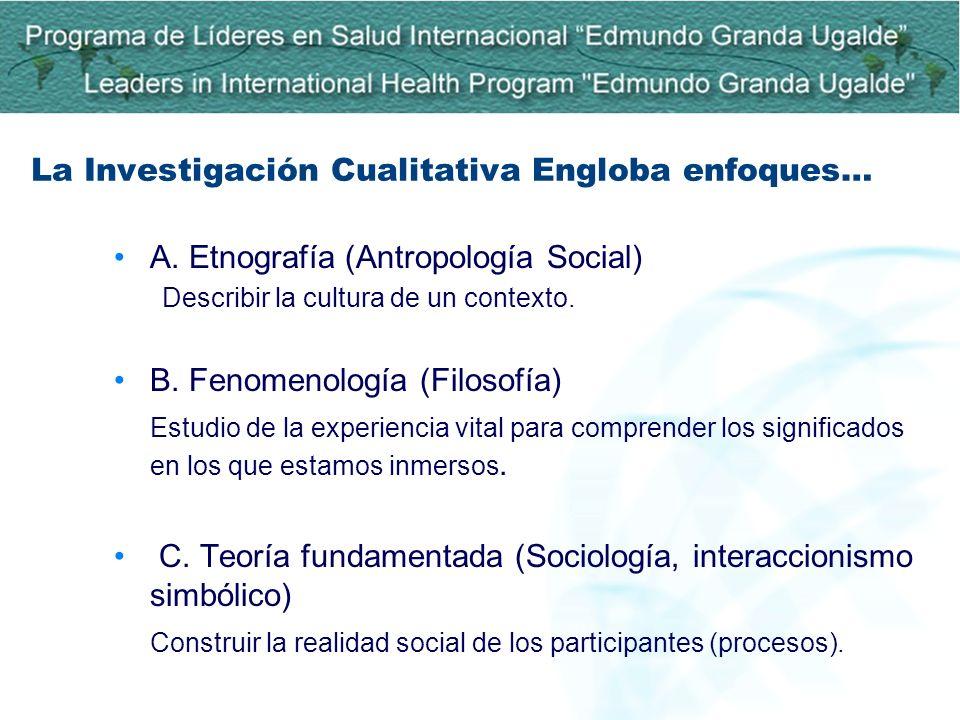 A. Etnografía (Antropología Social) Describir la cultura de un contexto. B. Fenomenología (Filosofía) Estudio de la experiencia vital para comprender
