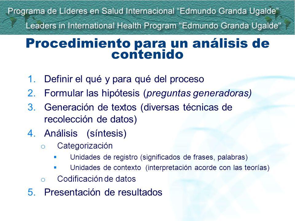 Procedimiento para un análisis de contenido 1.Definir el qué y para qué del proceso 2.Formular las hipótesis (preguntas generadoras) 3.Generación de t