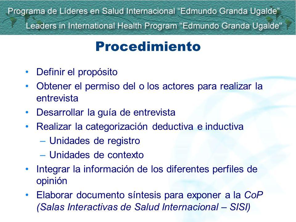 Procedimiento Definir el propósito Obtener el permiso del o los actores para realizar la entrevista Desarrollar la guía de entrevista Realizar la cate
