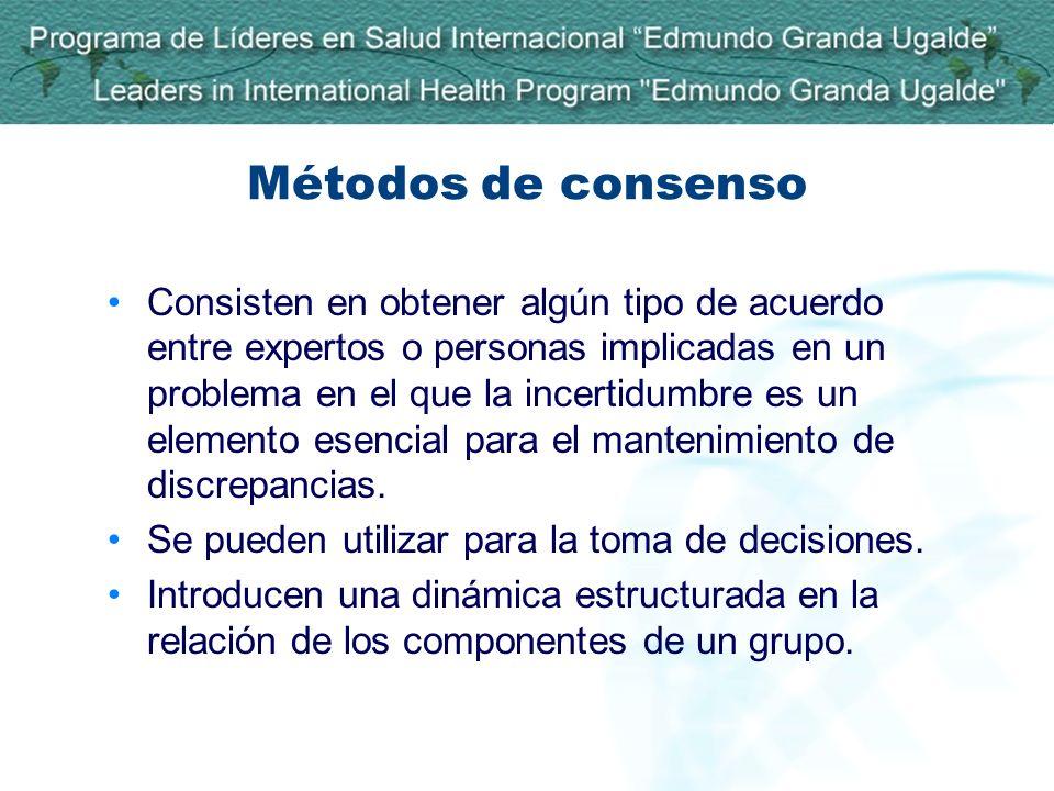 Métodos de consenso Consisten en obtener algún tipo de acuerdo entre expertos o personas implicadas en un problema en el que la incertidumbre es un el