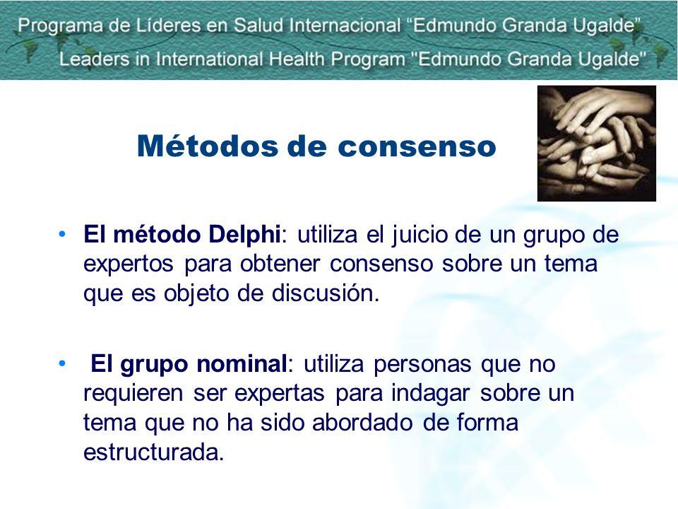 Métodos de consenso El método Delphi: utiliza el juicio de un grupo de expertos para obtener consenso sobre un tema que es objeto de discusión. El gru