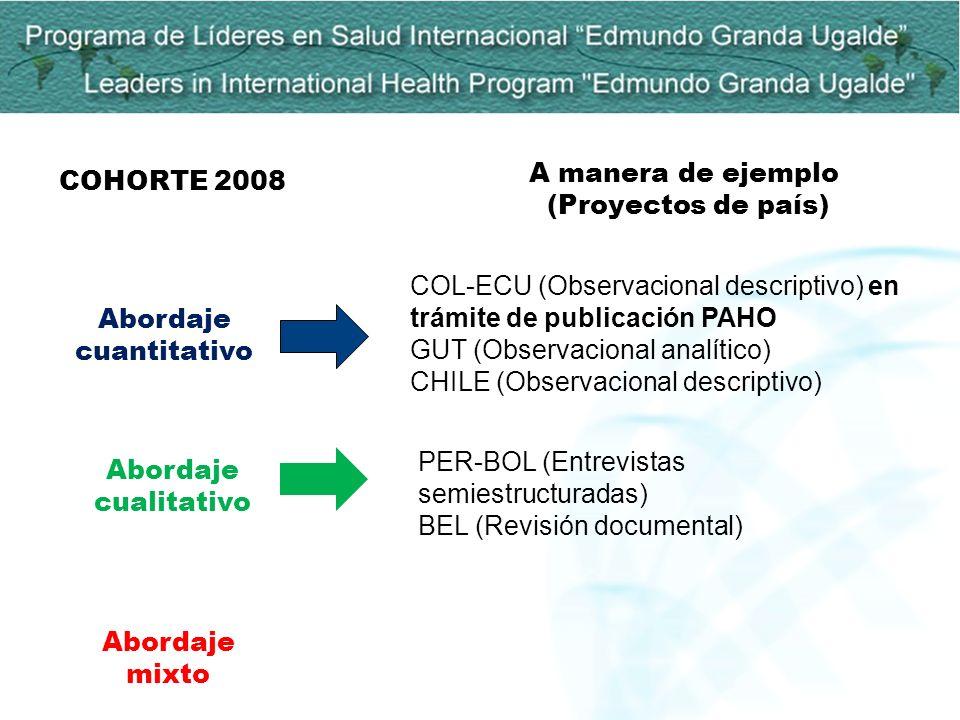 COHORTE 2008 Abordaje cuantitativo Abordaje cualitativo Abordaje mixto COL-ECU (Observacional descriptivo) en trámite de publicación PAHO GUT (Observa