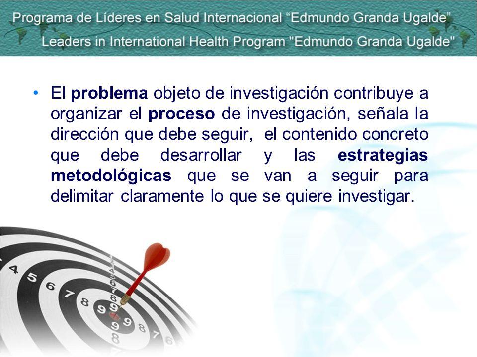 El problema objeto de investigación contribuye a organizar el proceso de investigación, señala la dirección que debe seguir, el contenido concreto que
