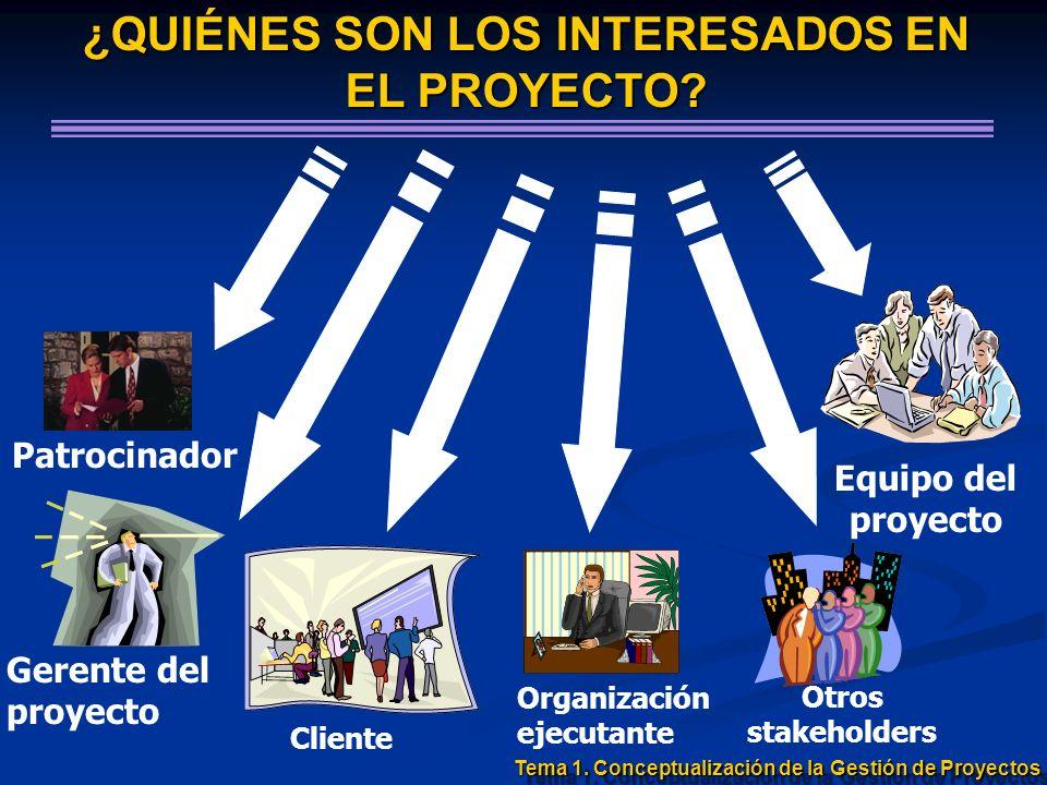 Gerente del proyecto Patrocinador Equipo del proyecto Otros stakeholders Cliente Organización ejecutante Tema 1. Conceptualización de la Gestión de Pr