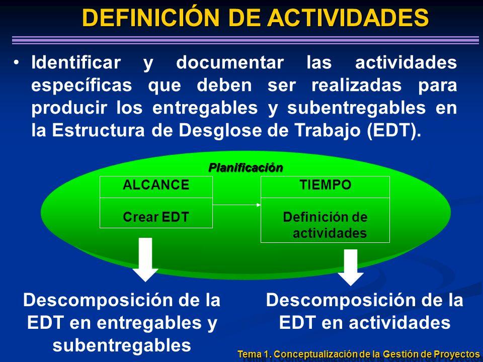 DEFINICIÓN DE ACTIVIDADES Identificar y documentar las actividades específicas que deben ser realizadas para producir los entregables y subentregables