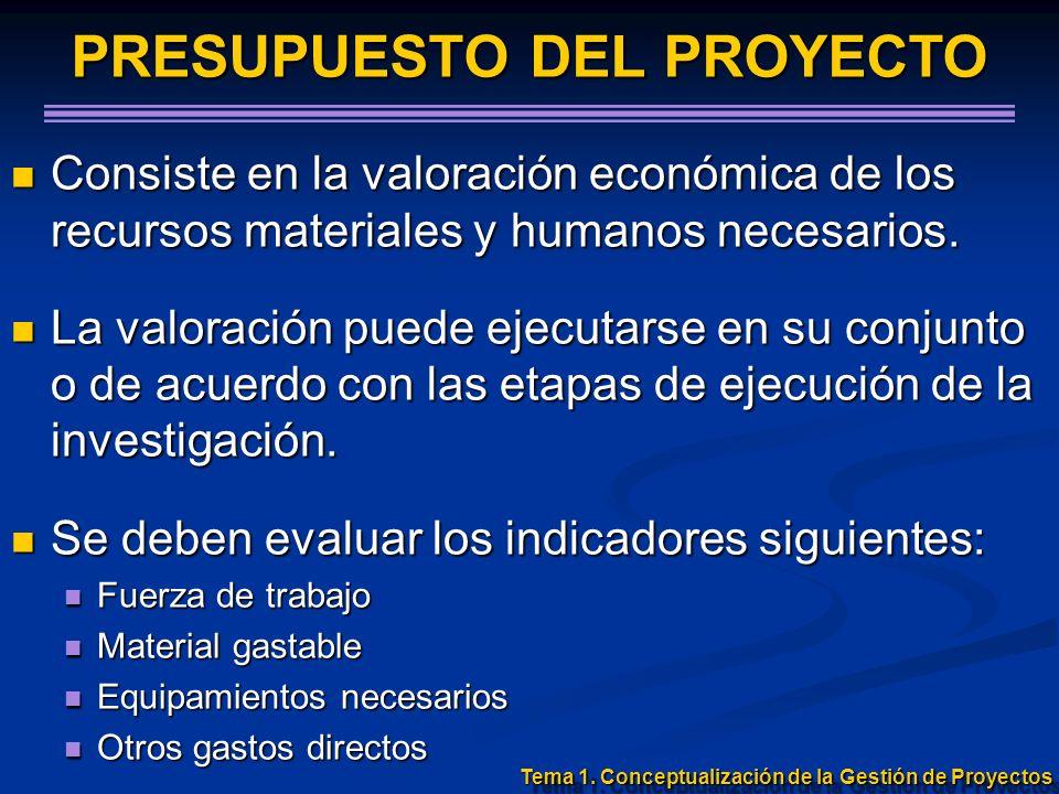 PRESUPUESTO DEL PROYECTO Consiste en la valoración económica de los recursos materiales y humanos necesarios. Consiste en la valoración económica de l