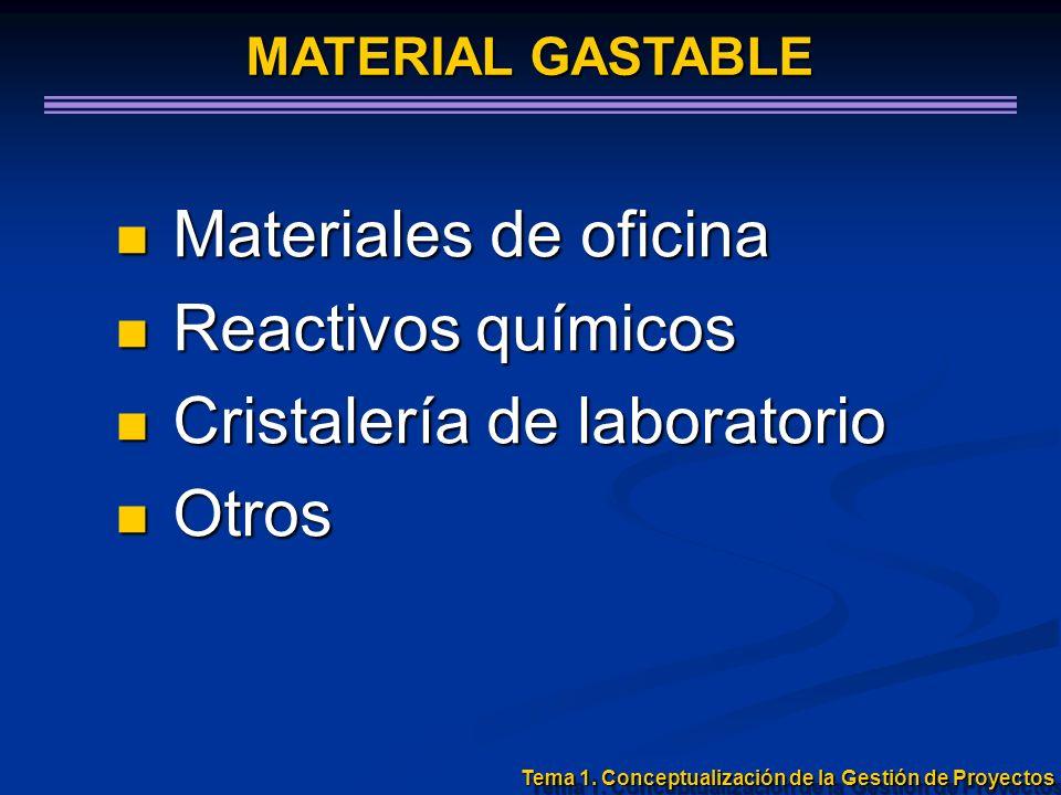 Materiales de oficina Materiales de oficina Reactivos químicos Reactivos químicos Cristalería de laboratorio Cristalería de laboratorio Otros Otros Te