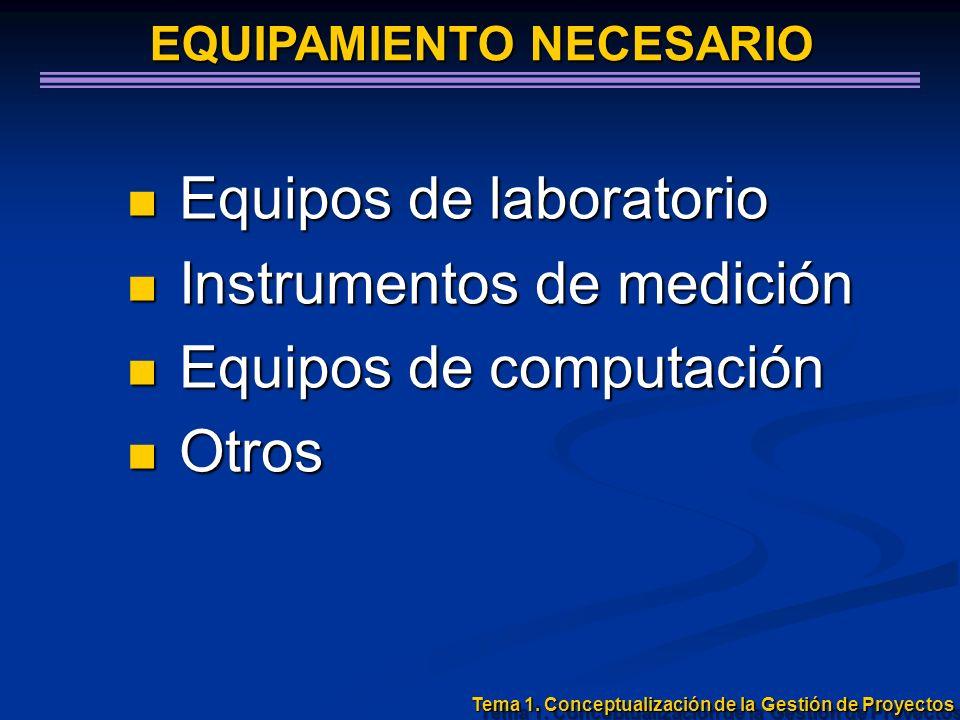 Equipos de laboratorio Equipos de laboratorio Instrumentos de medición Instrumentos de medición Equipos de computación Equipos de computación Otros Ot