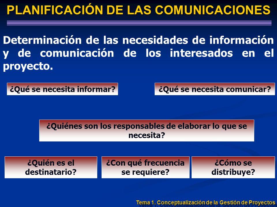 PLANIFICACIÓN DE LAS COMUNICACIONES Determinación de las necesidades de información y de comunicación de los interesados en el proyecto. ¿Qué se neces