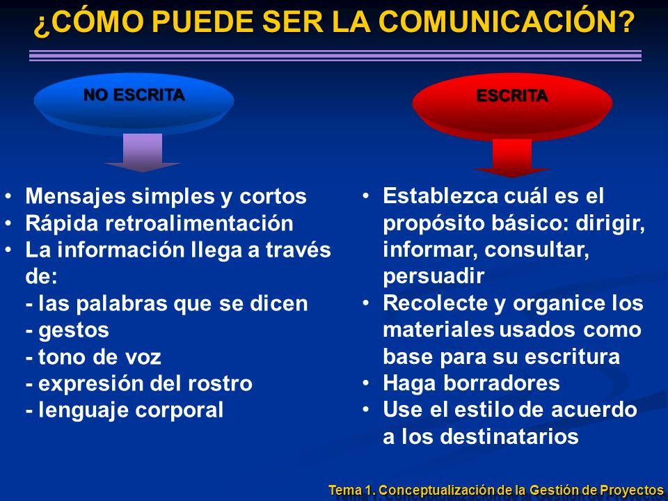 ¿CÓMO PUEDE SER LA COMUNICACIÓN? ¿CÓMO PUEDE SER LA COMUNICACIÓN? NO ESCRITA NO ESCRITA Mensajes simples y cortos Rápida retroalimentación La informac