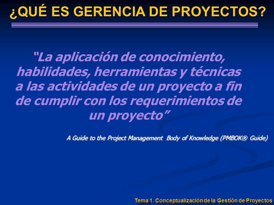 ¿QUÉ ES GERENCIA DE PROYECTOS? A Guide to the Project Management Body of Knowledge (PMBOK® Guide) La aplicación de conocimiento, habilidades, herramie