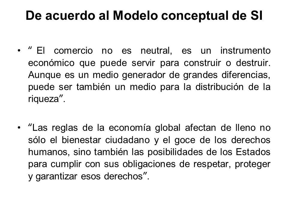 De acuerdo al Modelo conceptual de SI El comercio no es neutral, es un instrumento económico que puede servir para construir o destruir. Aunque es un