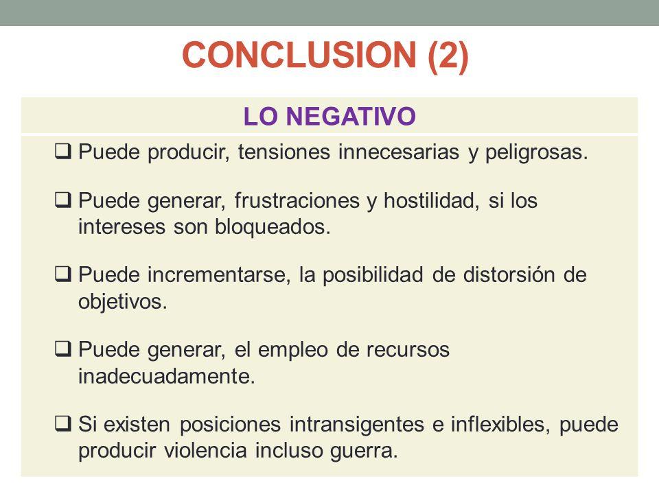 CONCLUSION (2) LO NEGATIVO Puede producir, tensiones innecesarias y peligrosas. Puede generar, frustraciones y hostilidad, si los intereses son bloque