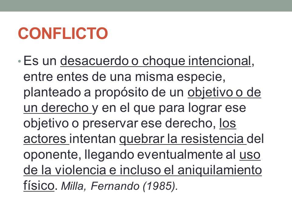 ELEMENTOS DEL CONFLICTO LENGUAJE DISPUTA POR DERECHO/OBJETIVO ENFRENTAMIENTO INTENCIONAL HOSTILIDAD RECIPROCA VIOLENCIA Y AGRESIVIDAD Disputa por intereses sociales, políticos, comerciales, ambientales es parte de la naturaleza humana.