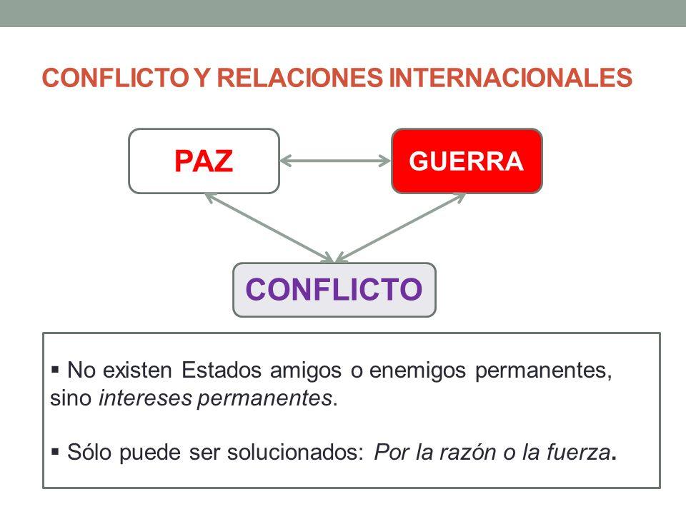 CONFLICTO Y RELACIONES INTERNACIONALES CONFLICTO PAZ GUERRA No existen Estados amigos o enemigos permanentes, sino intereses permanentes. Sólo puede s