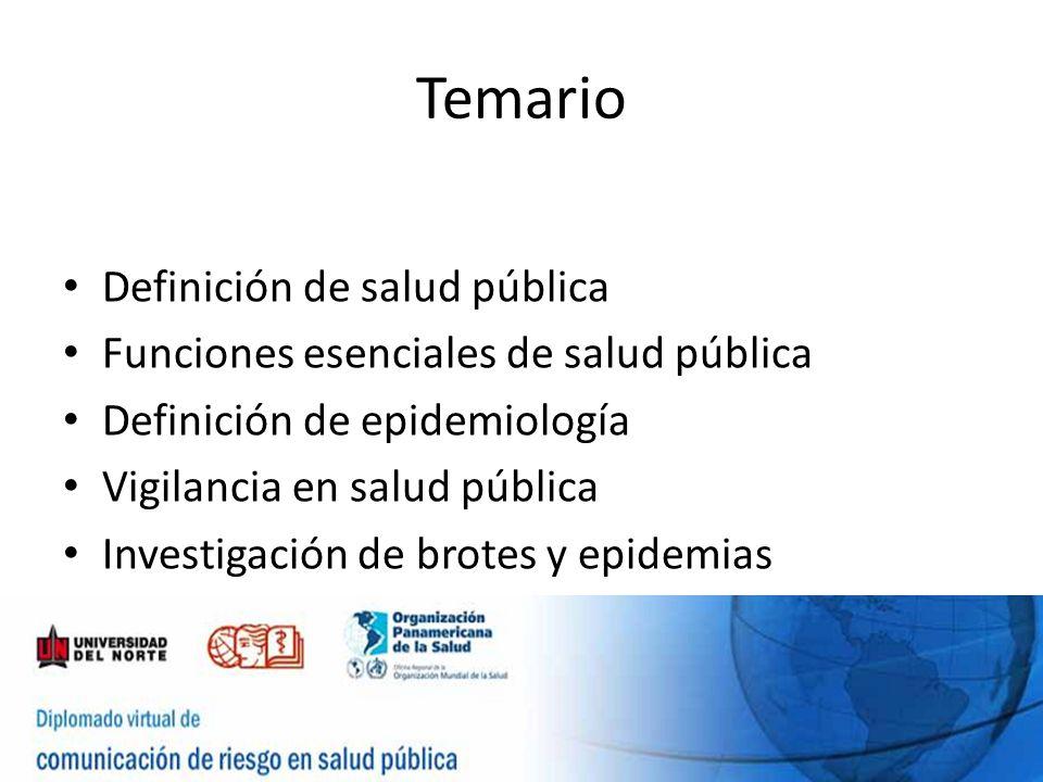Temario Definición de salud pública Funciones esenciales de salud pública Definición de epidemiología Vigilancia en salud pública Investigación de bro