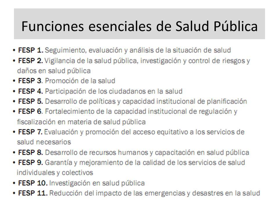 Funciones esenciales de Salud Pública