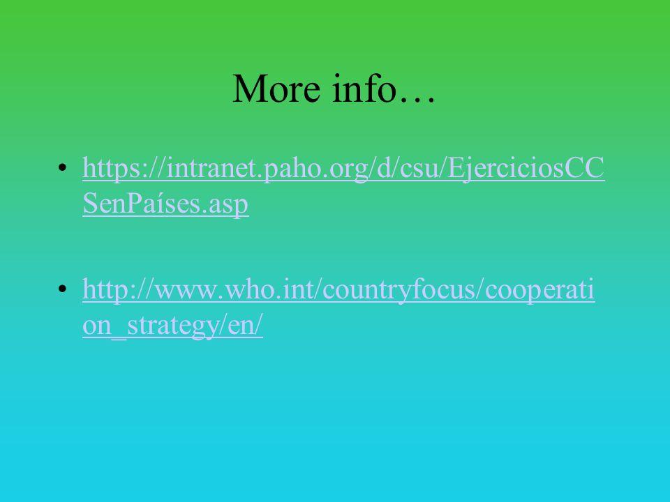 Relación de Componentes y Subcomponentes de CCSs en AMRO con el Plan de Trabajo de OMS