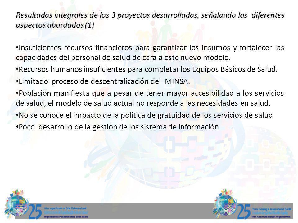 Resultados integrales de los 3 proyectos desarrollados, señalando los diferentes aspectos abordados (1) Insuficientes recursos financieros para garant