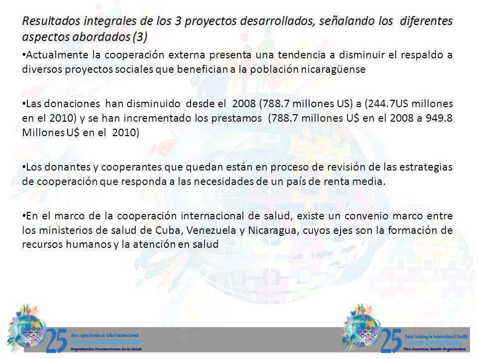 Resultados integrales de los 3 proyectos desarrollados, señalando los diferentes aspectos abordados (3) Actualmente la cooperación externa presenta un