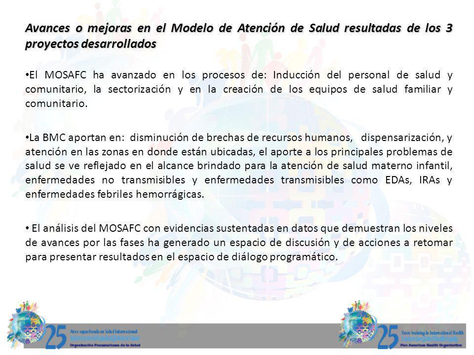 Avances o mejoras en el Modelo de Atención de Salud resultadas de los 3 proyectos desarrollados El MOSAFC ha avanzado en los procesos de: Inducción de