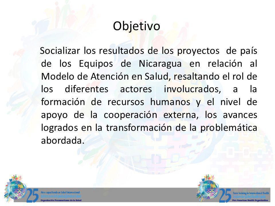 Objetivo Socializar los resultados de los proyectos de país de los Equipos de Nicaragua en relación al Modelo de Atención en Salud, resaltando el rol