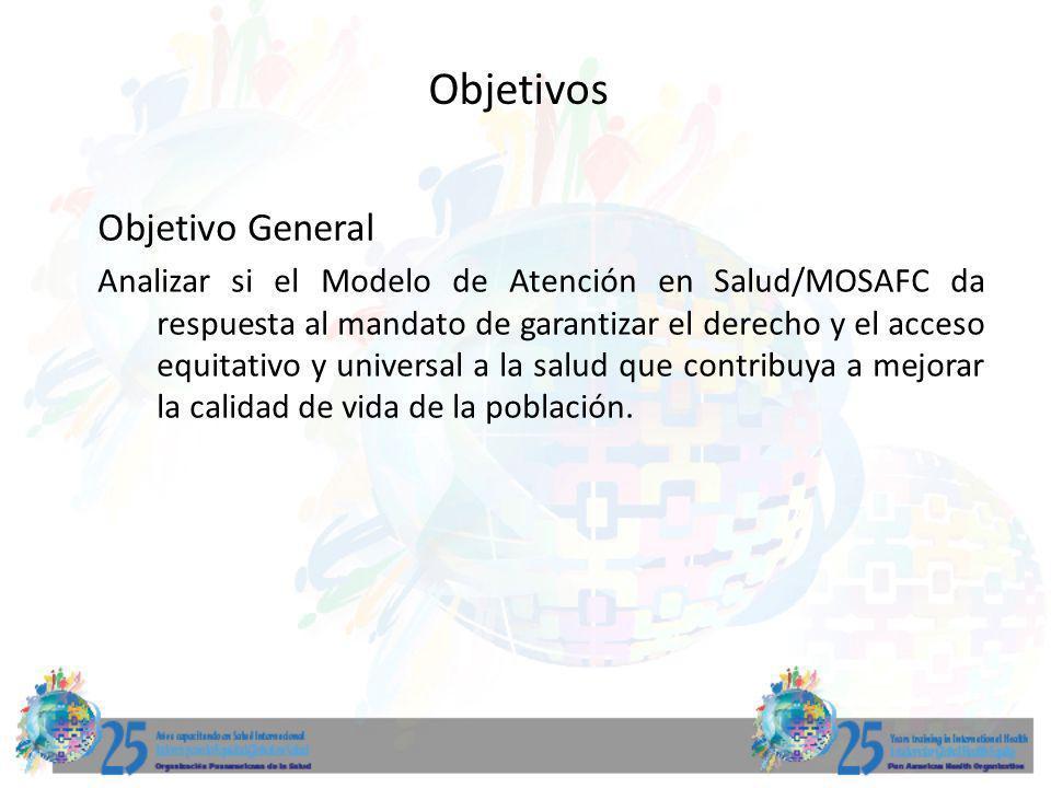 Objetivos Objetivo General Analizar si el Modelo de Atención en Salud/MOSAFC da respuesta al mandato de garantizar el derecho y el acceso equitativo y