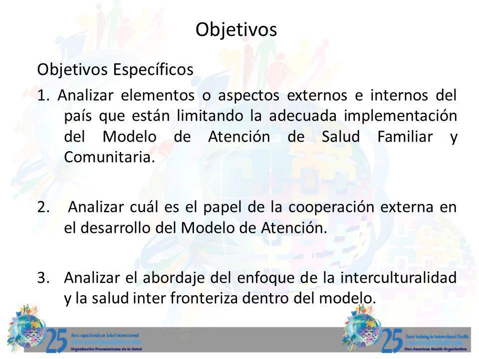 Objetivos Objetivos Específicos 1. Analizar elementos o aspectos externos e internos del país que están limitando la adecuada implementación del Model