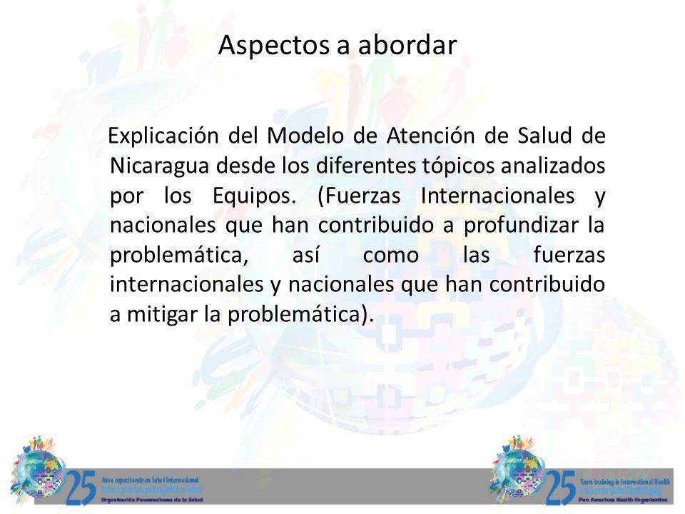 Aspectos a abordar Explicación del Modelo de Atención de Salud de Nicaragua desde los diferentes tópicos analizados por los Equipos. (Fuerzas Internac