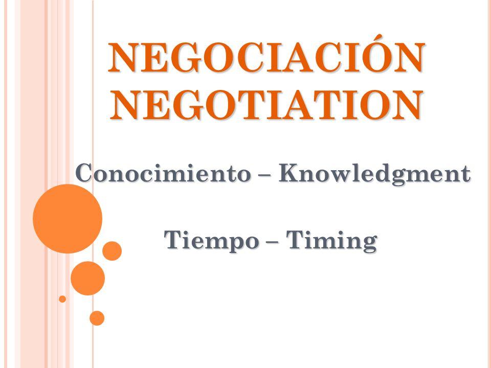 NEGOCIACIÓN NEGOTIATION Conocimiento – Knowledgment Conocimiento – Knowledgment Tiempo – Timing