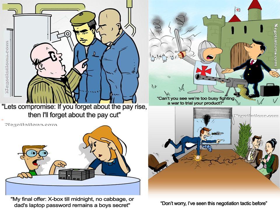 ESTILOS DE NEGOCIACIÓN NEGOTIATION STYLES Competitiva (o agresiva), Colaborativa (o cooperativa), Evasiva, Comprometida, Acomodada (Concesiva).
