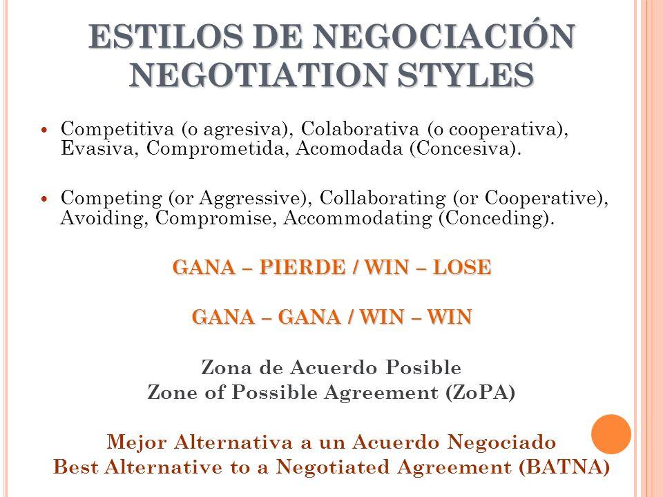 ESTILOS DE NEGOCIACIÓN NEGOTIATION STYLES Competitiva (o agresiva), Colaborativa (o cooperativa), Evasiva, Comprometida, Acomodada (Concesiva). Compet