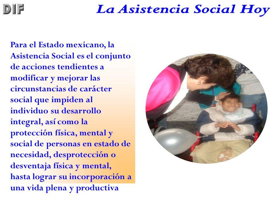 Prevención Corresponsabilidad Privado Social Profesionalización SNDIF SEDIF SMDIF Vulnerabilidad Situación de Riesgo Familia Público