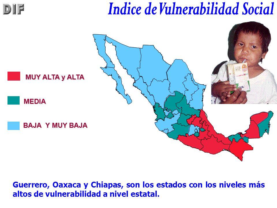 MUY ALTA y ALTA MEDIA BAJA Y MUY BAJA Guerrero, Oaxaca y Chiapas, son los estados con los niveles más altos de vulnerabilidad a nivel estatal.