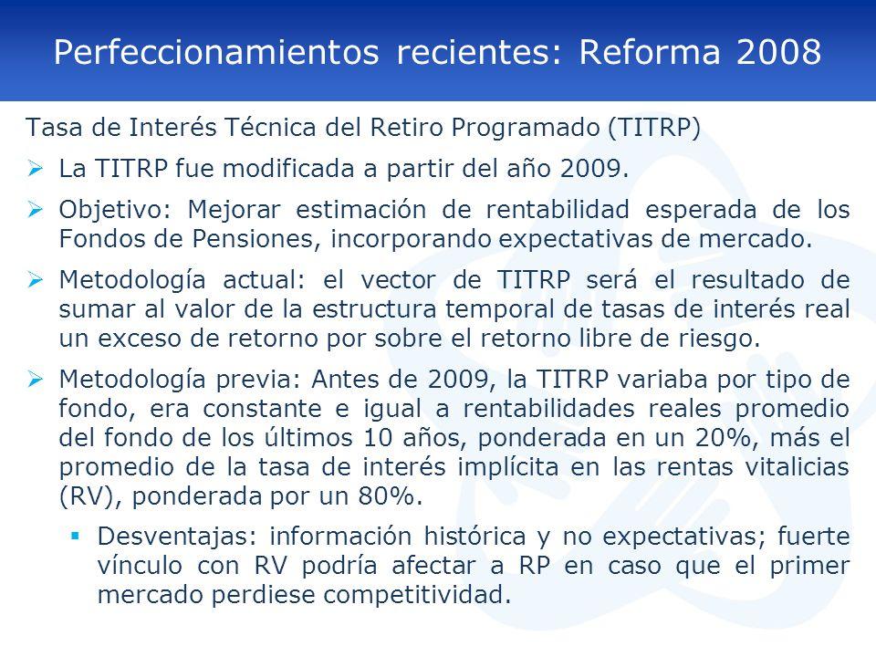 Perfeccionamientos recientes: Reforma 2008 Tasa de Interés Técnica del Retiro Programado (TITRP) La TITRP fue modificada a partir del año 2009. Objeti