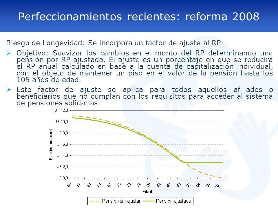 Perfeccionamientos recientes: reforma 2008 Riesgo de Longevidad: Se incorpora un factor de ajuste al RP Objetivo: Suavizar los cambios en el monto del