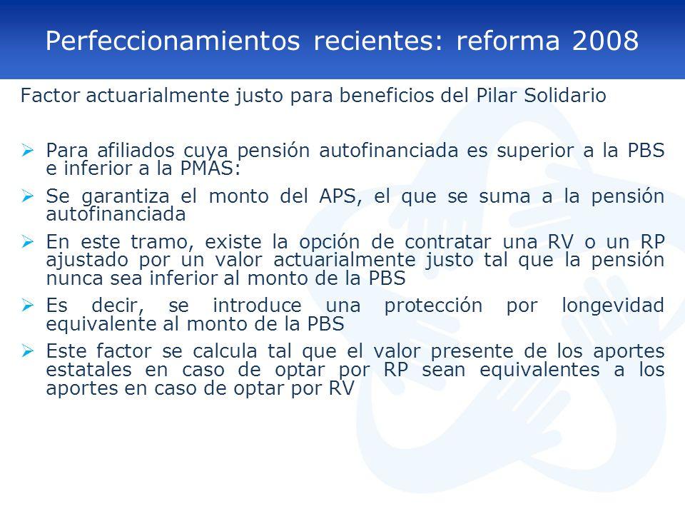 Perfeccionamientos recientes: reforma 2008 Factor actuarialmente justo para beneficios del Pilar Solidario Para afiliados cuya pensión autofinanciada