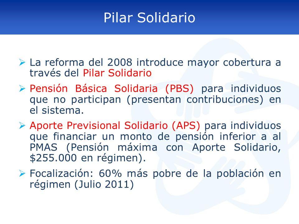 Pilar Solidario La reforma del 2008 introduce mayor cobertura a través del Pilar Solidario Pensión Básica Solidaria (PBS) para individuos que no parti