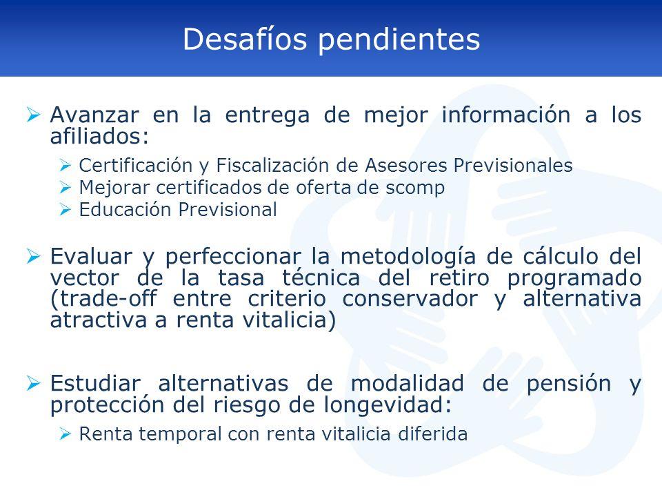 Desafíos pendientes Avanzar en la entrega de mejor información a los afiliados: Certificación y Fiscalización de Asesores Previsionales Mejorar certif